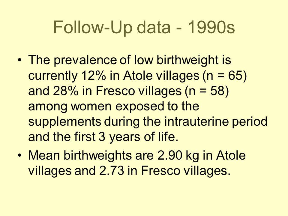 Follow-Up data - 1990s