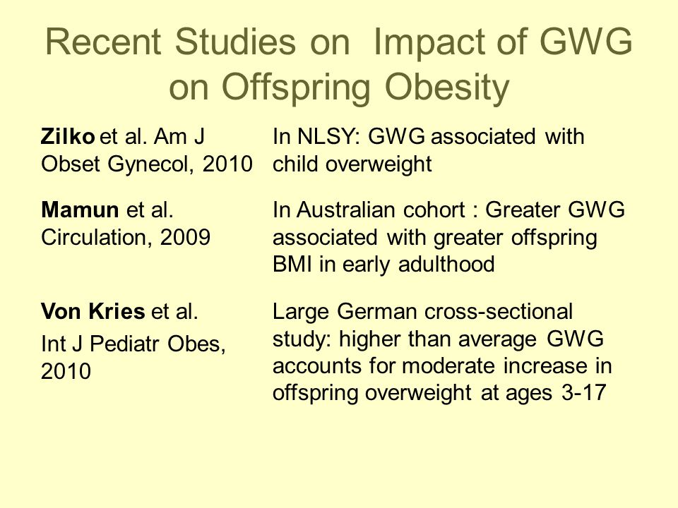 Recent Studies on Impact of GWG on Offspring Obesity
