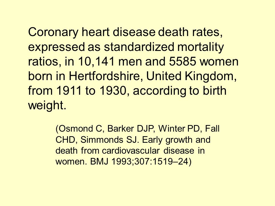 Coronary heart disease death rates, expressed as standardized mortality ratios, in 10,141 men and 5585 women born in Hertfordshire, United Kingdom, from 1911 to 1930, according to birth weight.