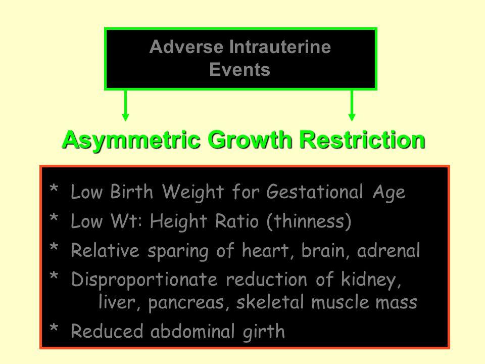 Asymmetric Growth Restriction