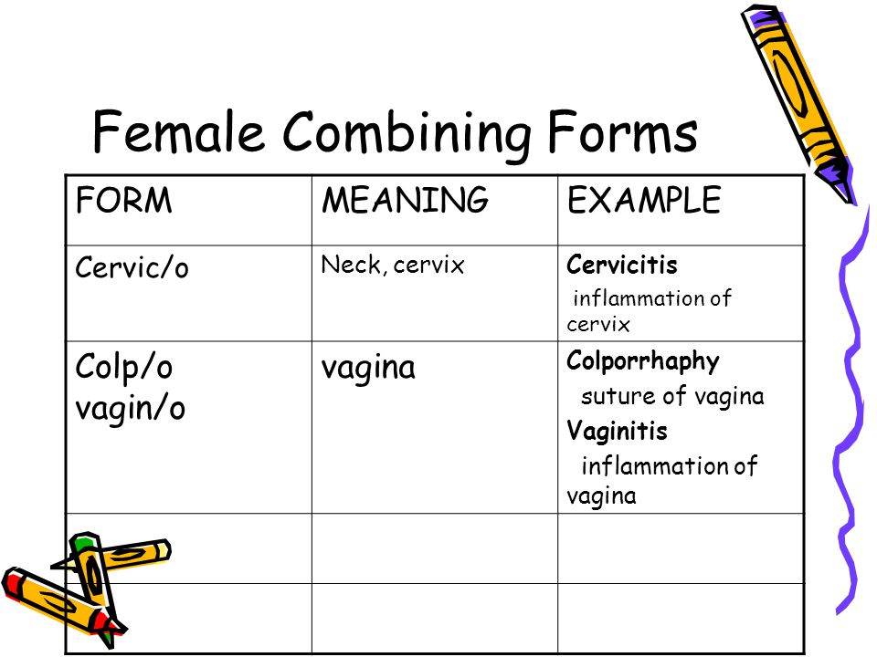 Female Combining Forms