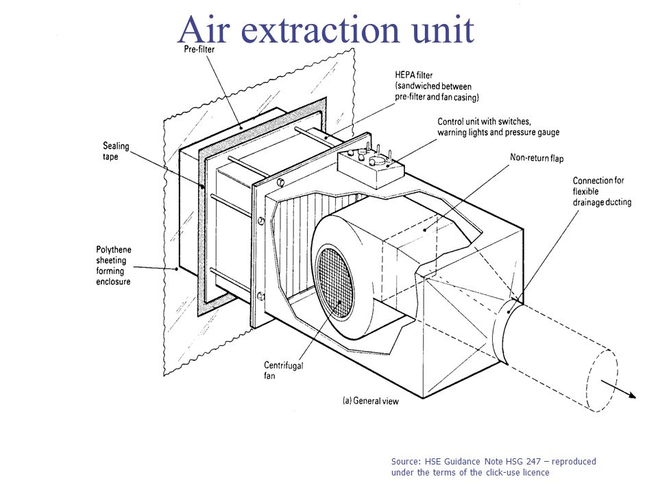 Air extraction unit Source: HSE Guidance Note HSG 247 – reproduced