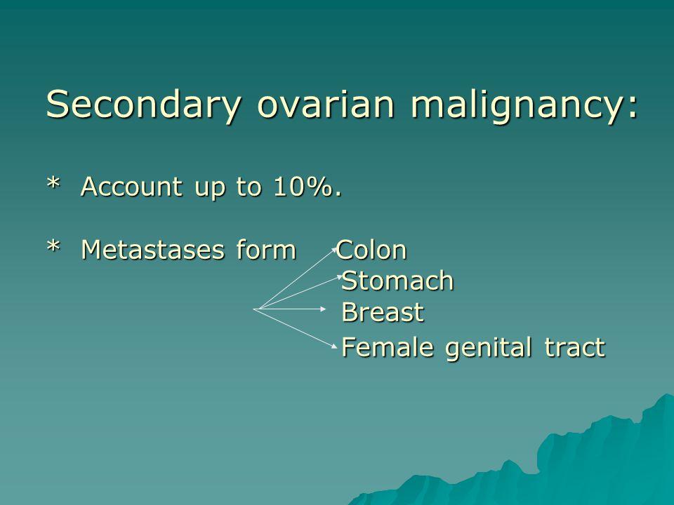 Secondary ovarian malignancy:. Account up to 10%
