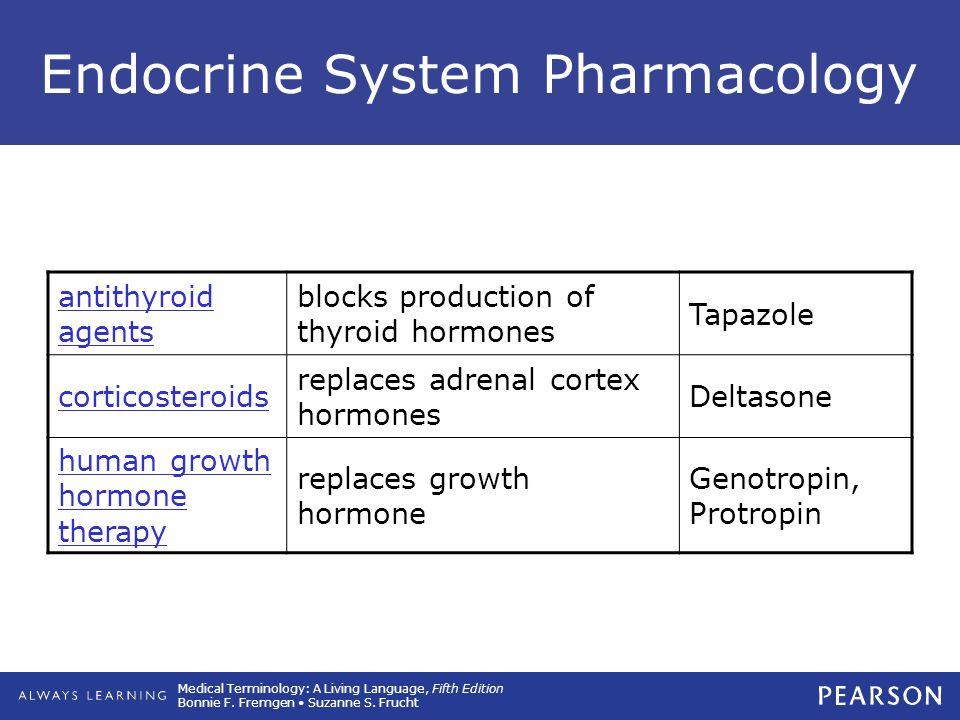 Endocrine System Pharmacology