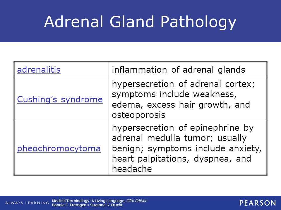 Adrenal Gland Pathology