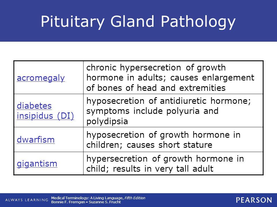 Pituitary Gland Pathology