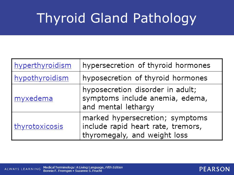 Thyroid Gland Pathology