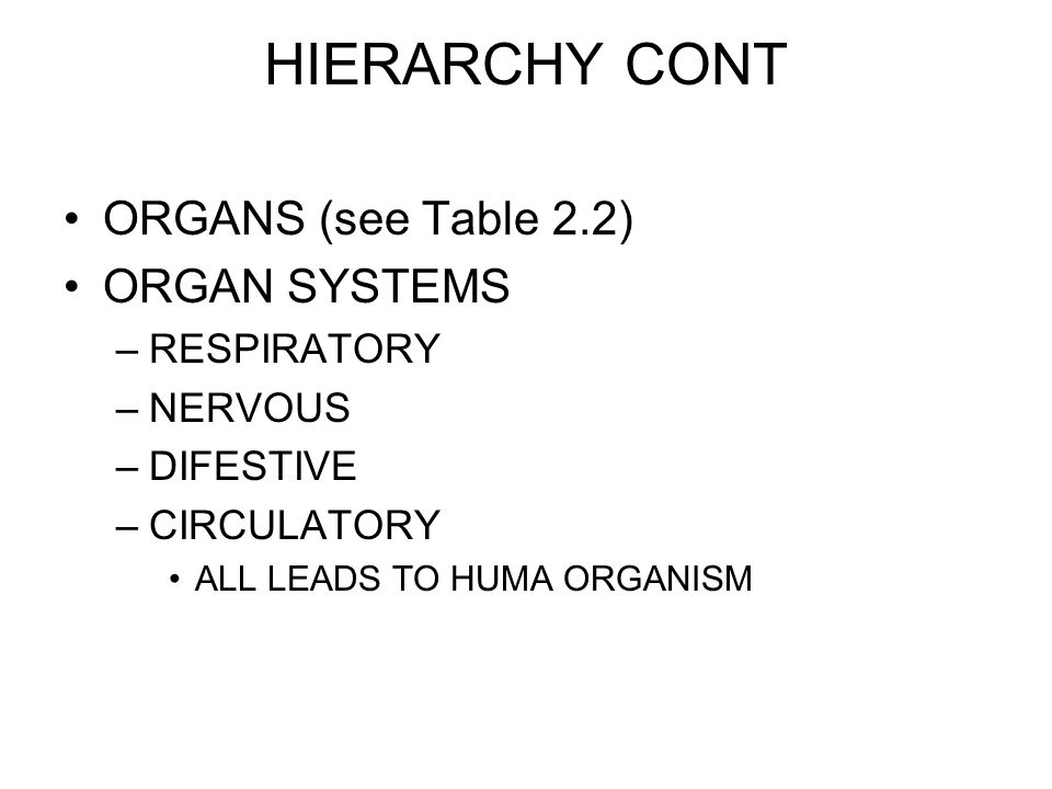 HIERARCHY CONT ORGANS (see Table 2.2) ORGAN SYSTEMS RESPIRATORY