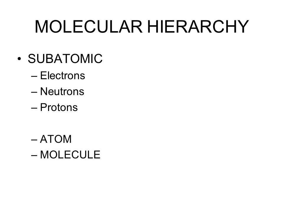 MOLECULAR HIERARCHY SUBATOMIC Electrons Neutrons Protons ATOM MOLECULE