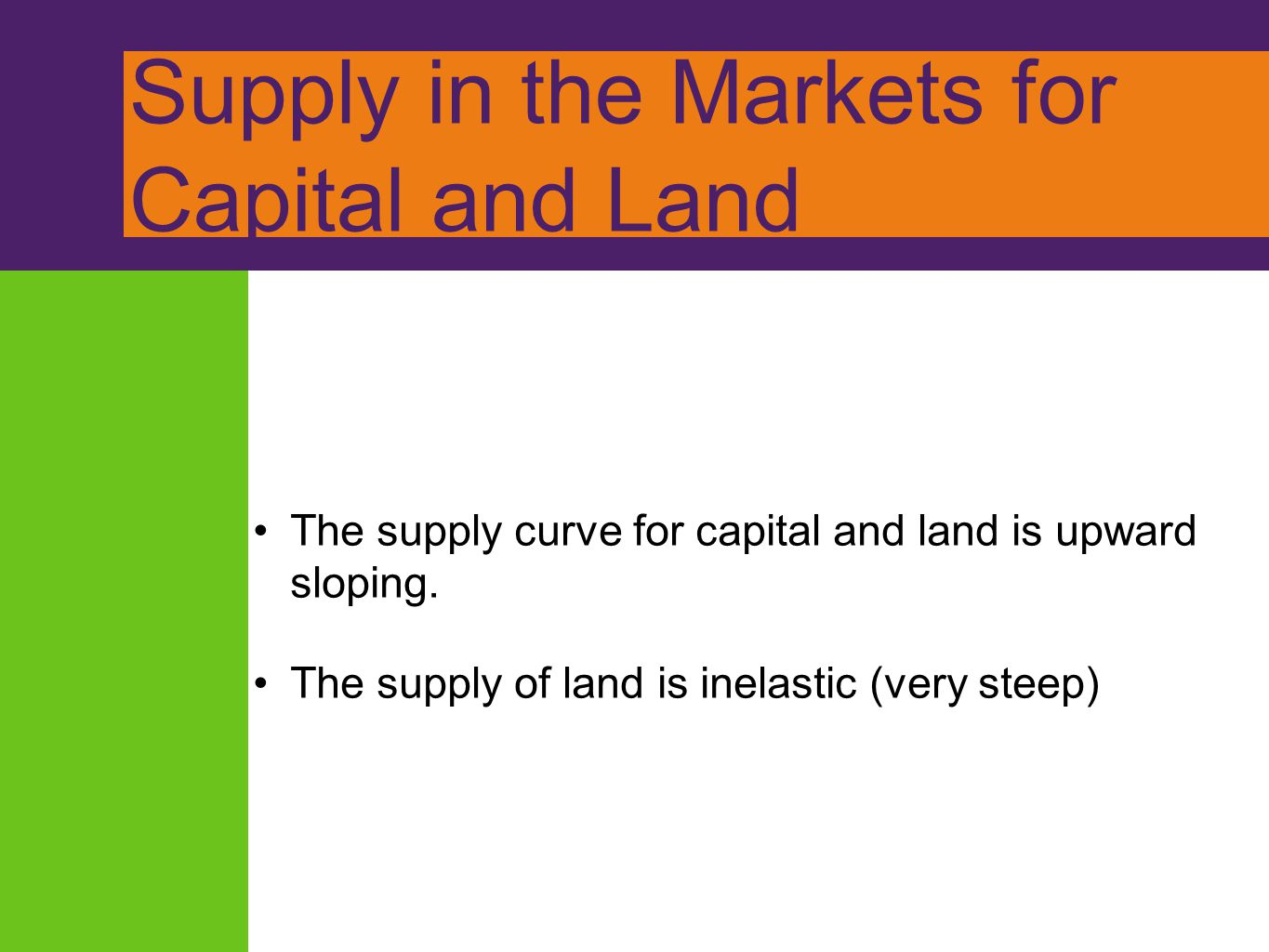 Supply in the Markets for Capital and Land