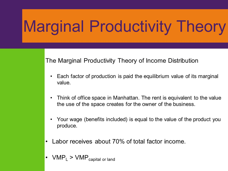Marginal Productivity Theory