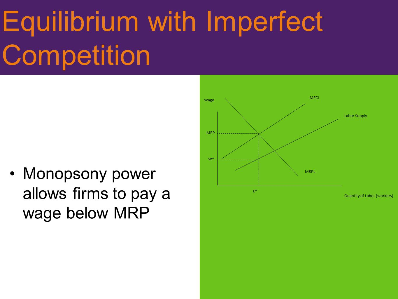 Equilibrium with Imperfect Competition