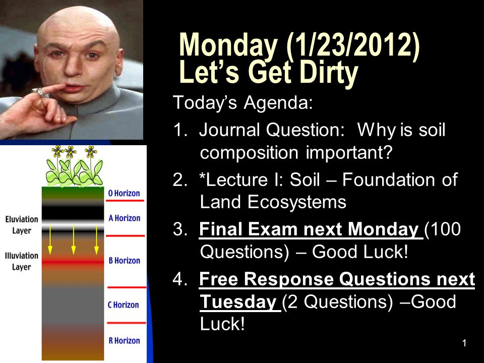 Monday (1/23/2012) Let's Get Dirty