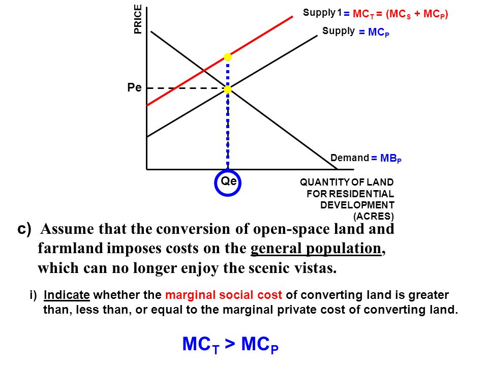 MCT > MCP Assume that the conversion of open-space land and