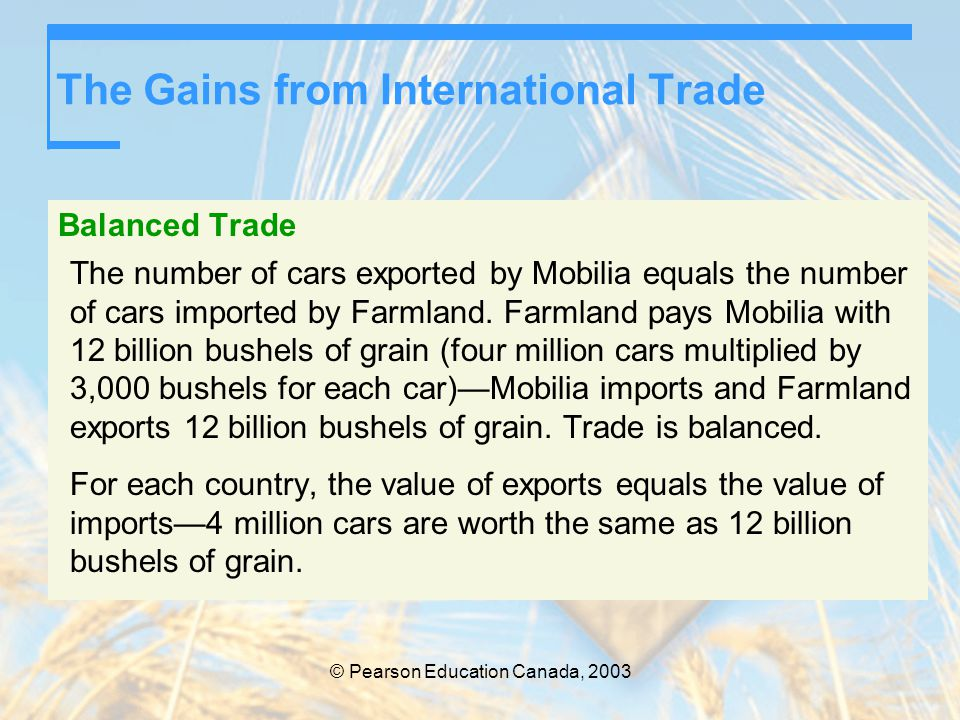 The Gains from International Trade