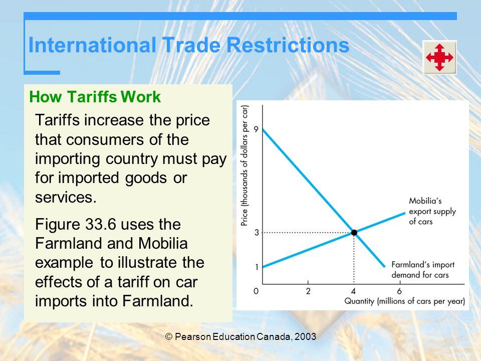 International Trade Restrictions