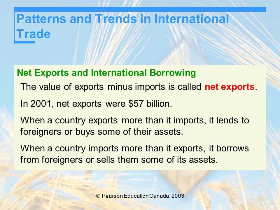Patterns and Trends in International Trade