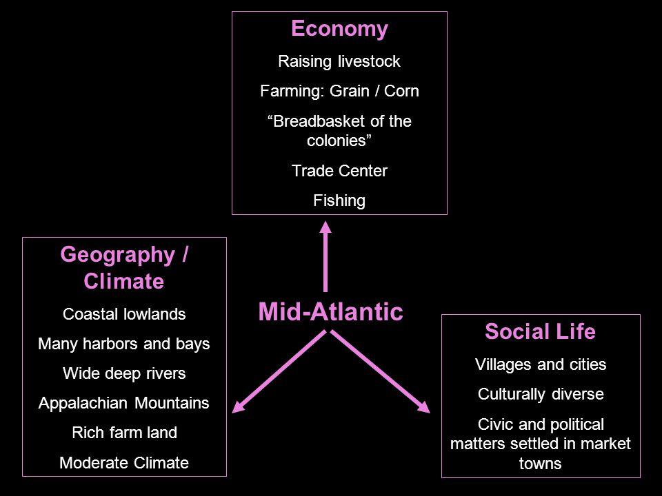 Mid-Atlantic Economy Geography / Climate Social Life Raising livestock