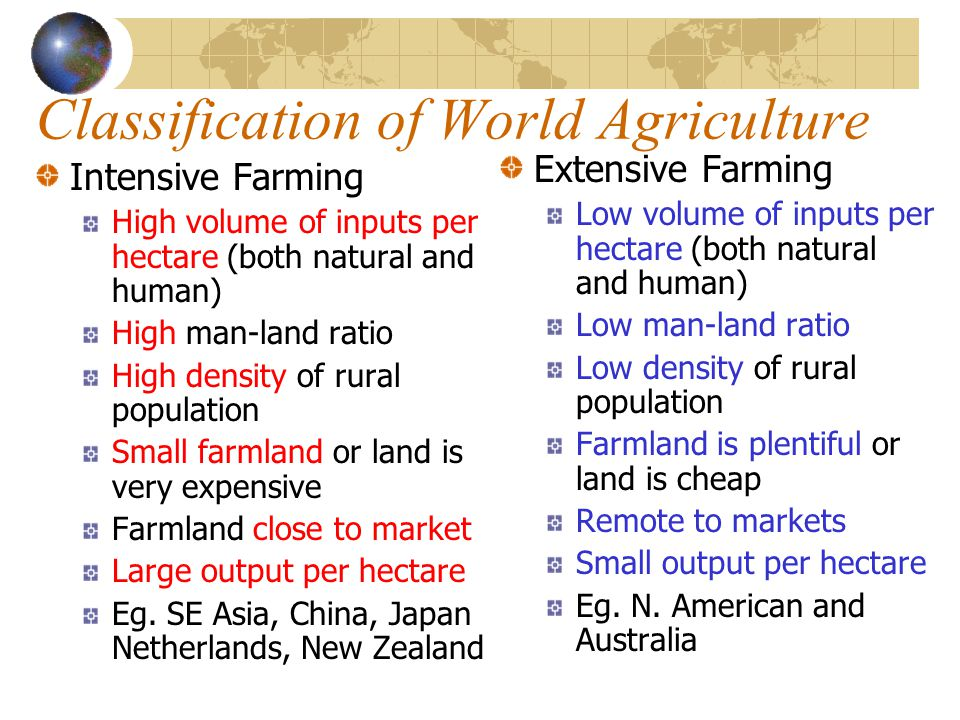 Classification of World Agriculture
