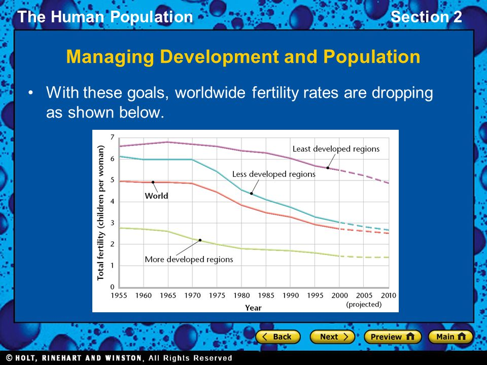 Managing Development and Population
