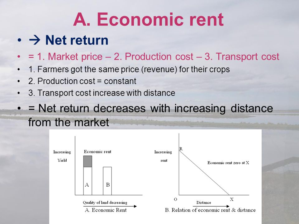 A. Economic rent  Net return