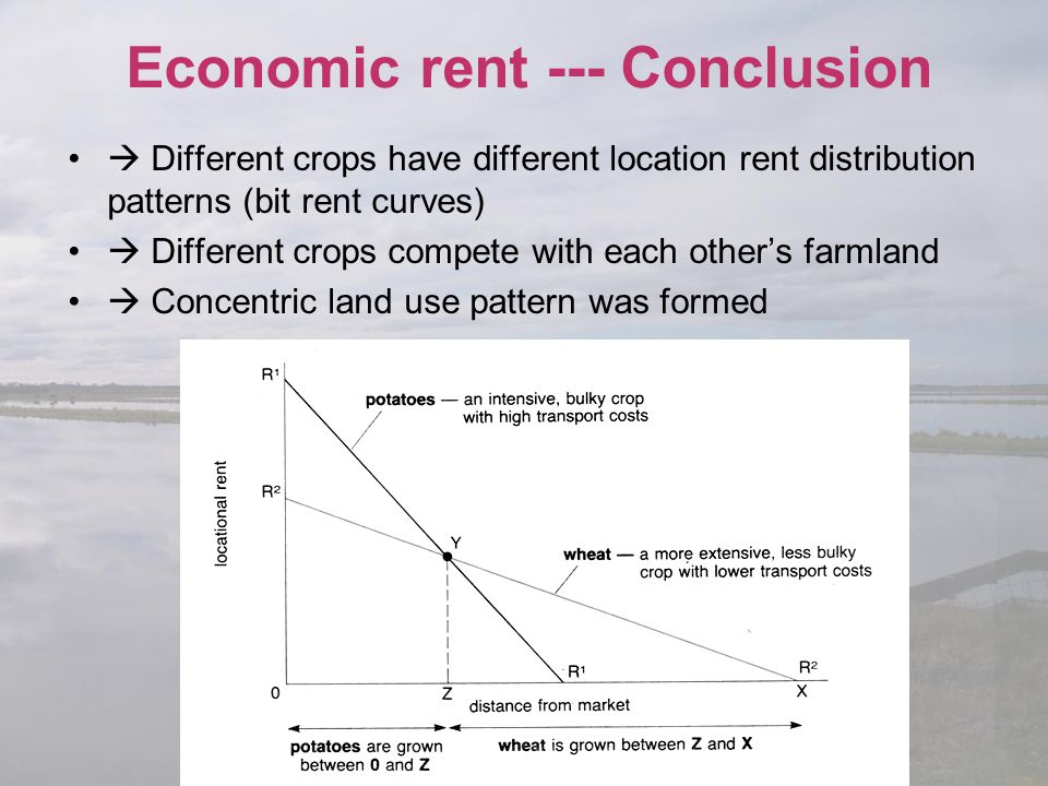 Economic rent --- Conclusion