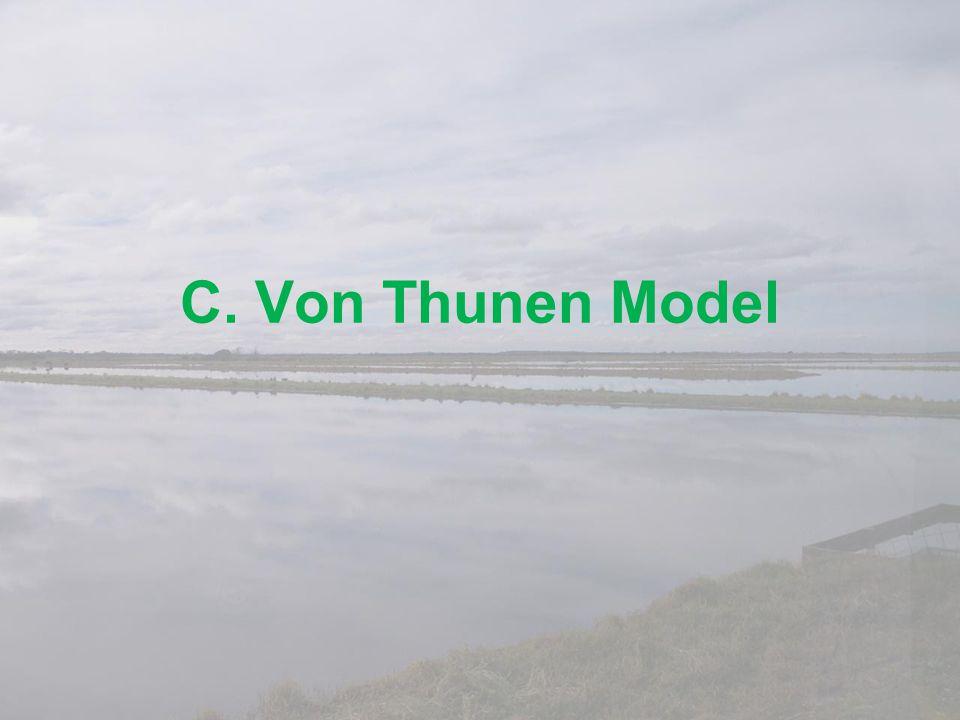 C. Von Thunen Model