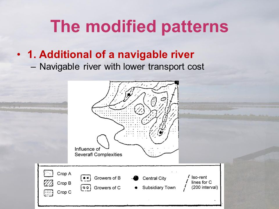The modified patterns 1. Additional of a navigable river