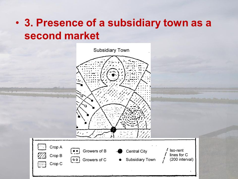 3. Presence of a subsidiary town as a second market