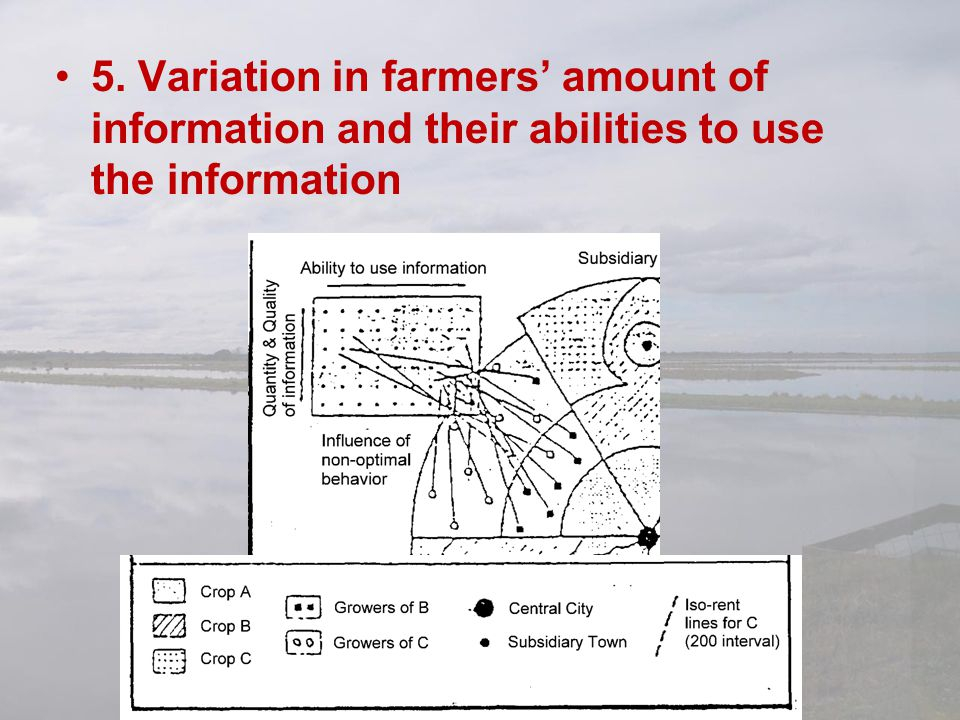 5. Variation in farmers' amount of information and their abilities to use the information