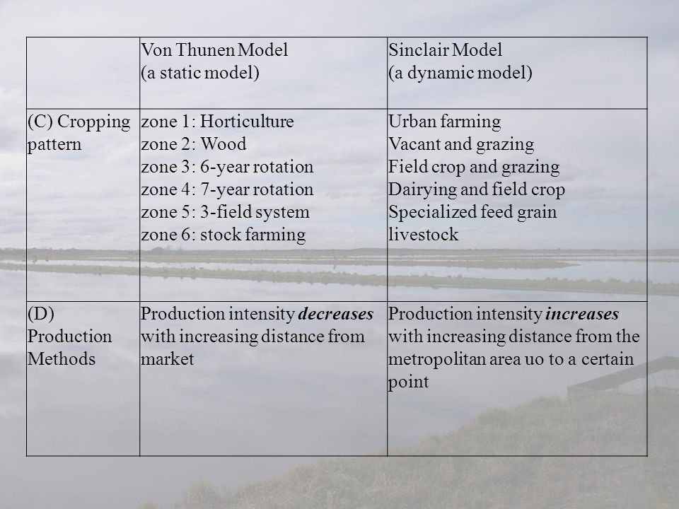 Von Thunen Model (a static model) Sinclair Model. (a dynamic model) (C) Cropping pattern. zone 1: Horticulture.