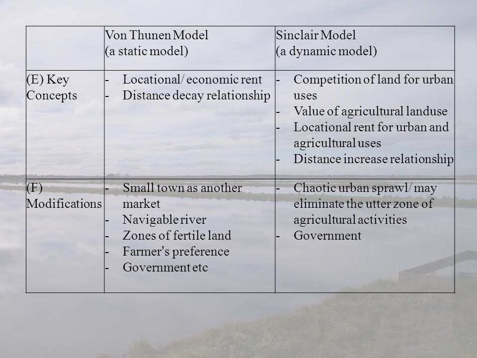 Von Thunen Model (a static model) Sinclair Model. (a dynamic model) (E) Key Concepts. Locational/ economic rent.