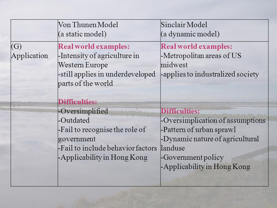 Von Thunen Model (a static model) Sinclair Model. (a dynamic model) (G) Application. Real world examples:
