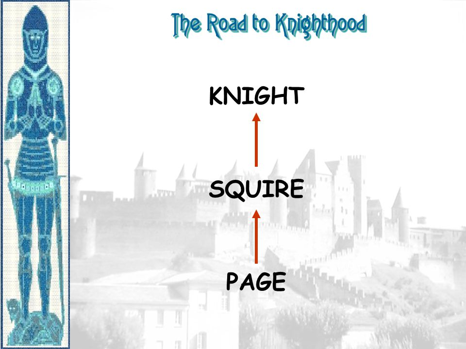 The Road to Knighthood KNIGHT SQUIRE PAGE