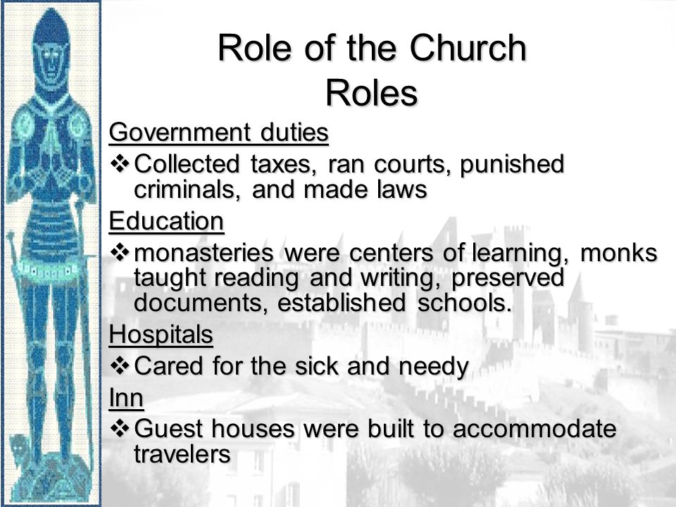 Role of the Church Roles