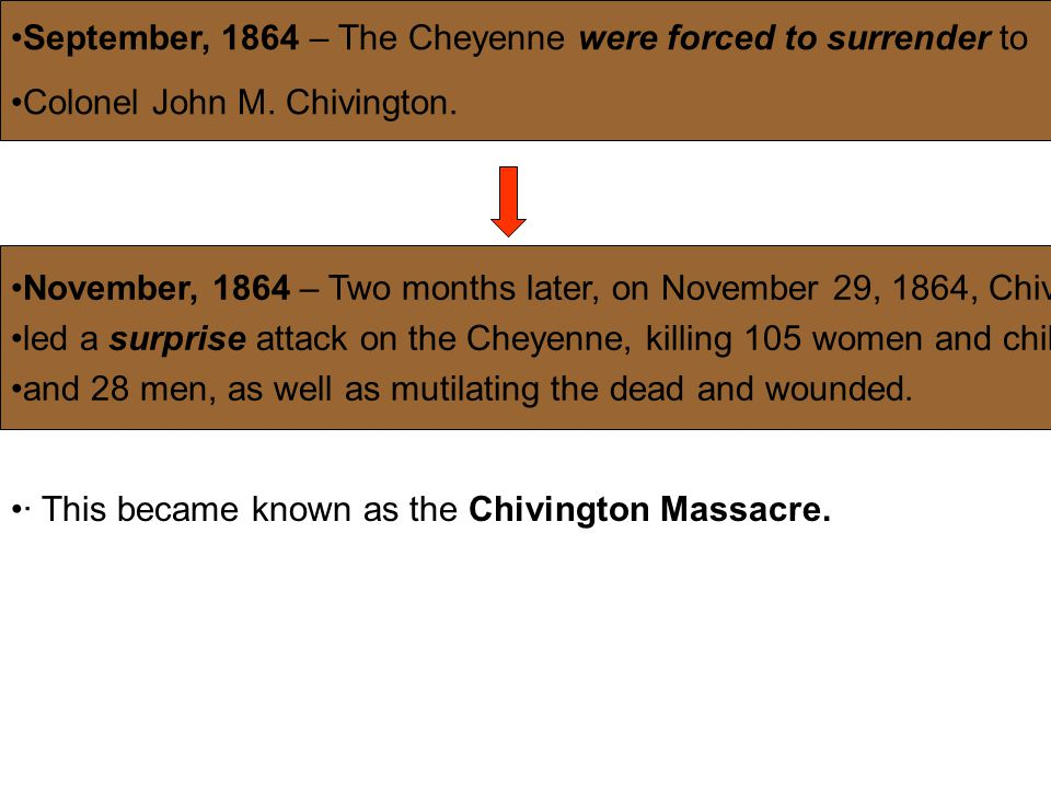 September, 1864 – The Cheyenne were forced to surrender to