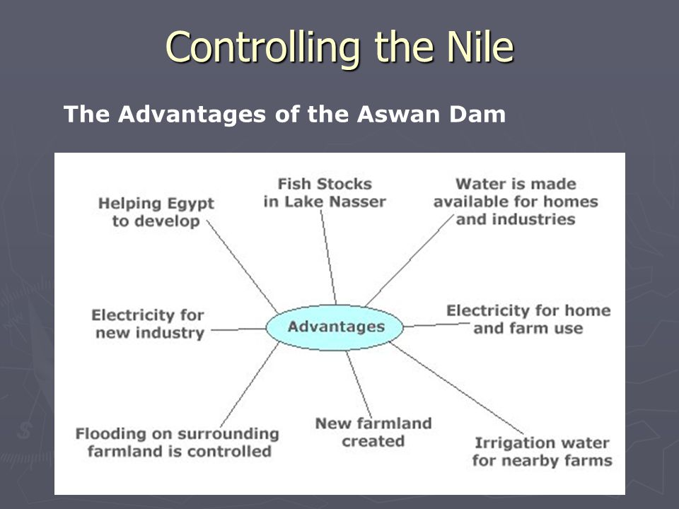 Controlling the Nile The Advantages of the Aswan Dam