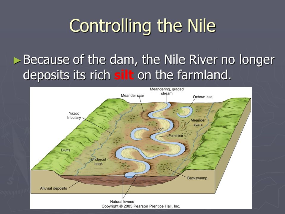 Controlling the Nile Because of the dam, the Nile River no longer deposits its rich silt on the farmland.