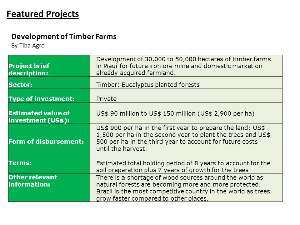 Featured Projects Development of Timber Farms By Tiba Agro