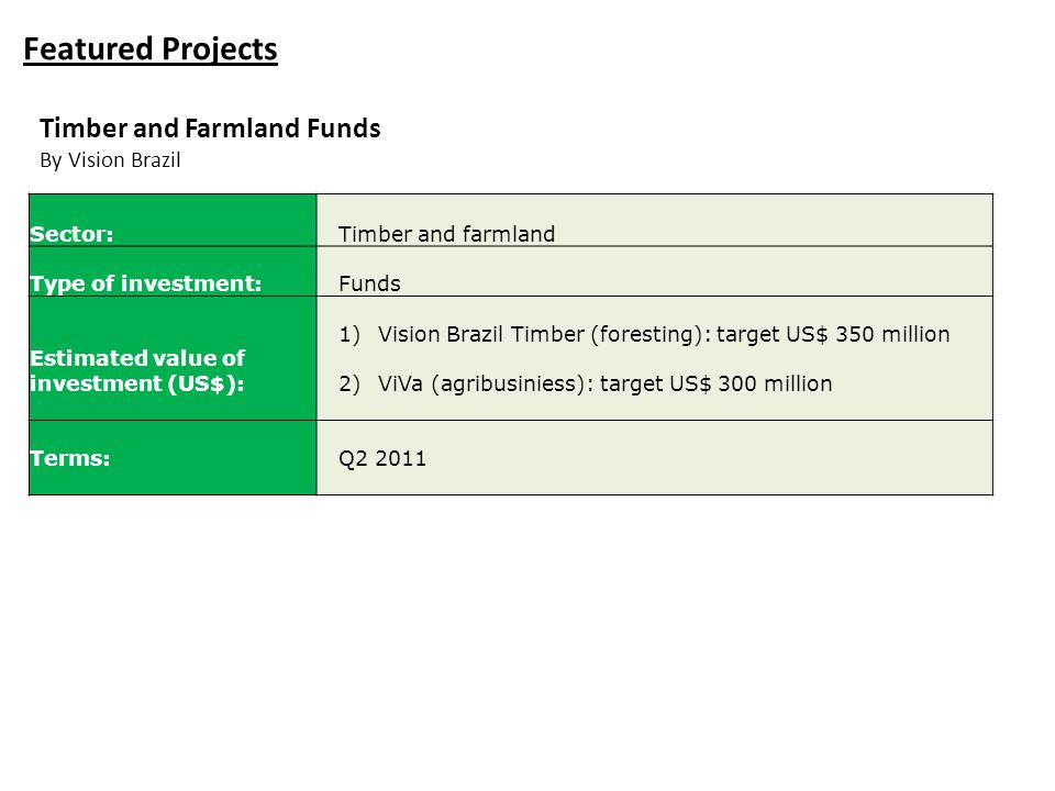 Featured Projects Timber and Farmland Funds By Vision Brazil Sector: