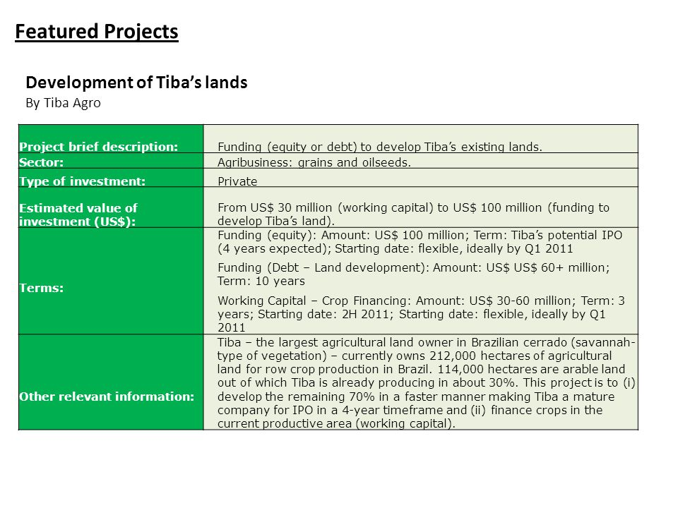 Featured Projects Development of Tiba's lands By Tiba Agro