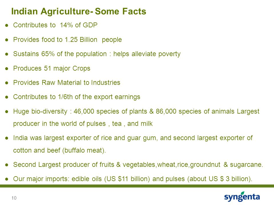 Indian Agriculture- Some Facts