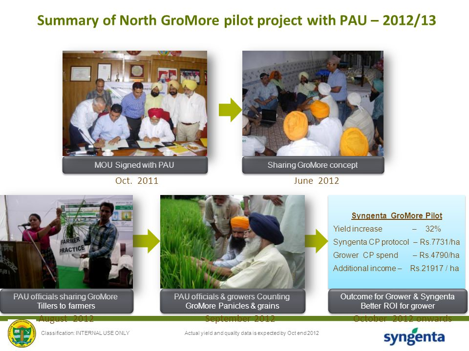 Summary of North GroMore pilot project with PAU – 2012/13