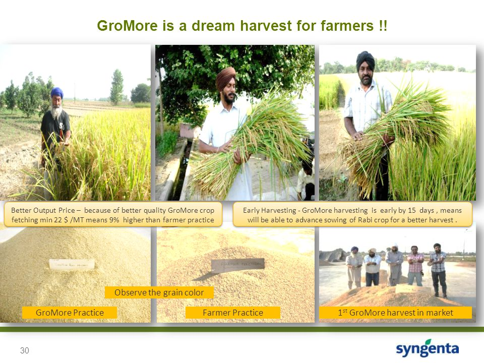 GroMore is a dream harvest for farmers !!
