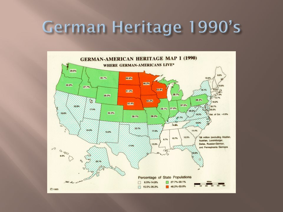 German Heritage 1990's