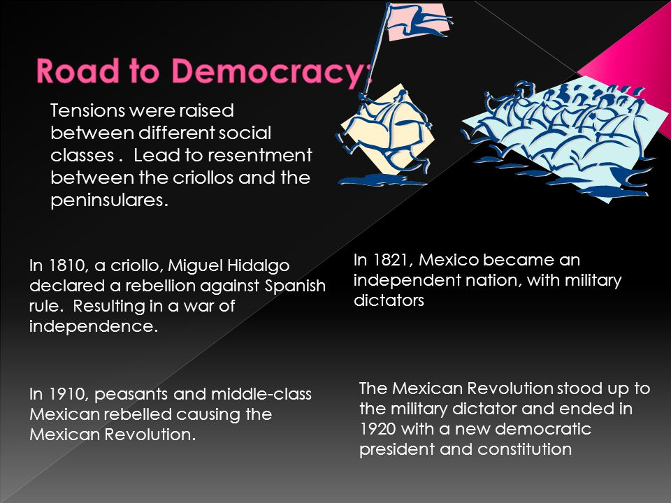 Road to Democracy: Tensions were raised between different social classes . Lead to resentment between the criollos and the peninsulares.