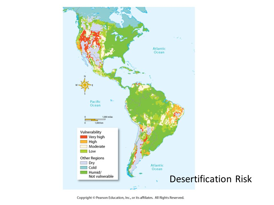 Desertification Risk
