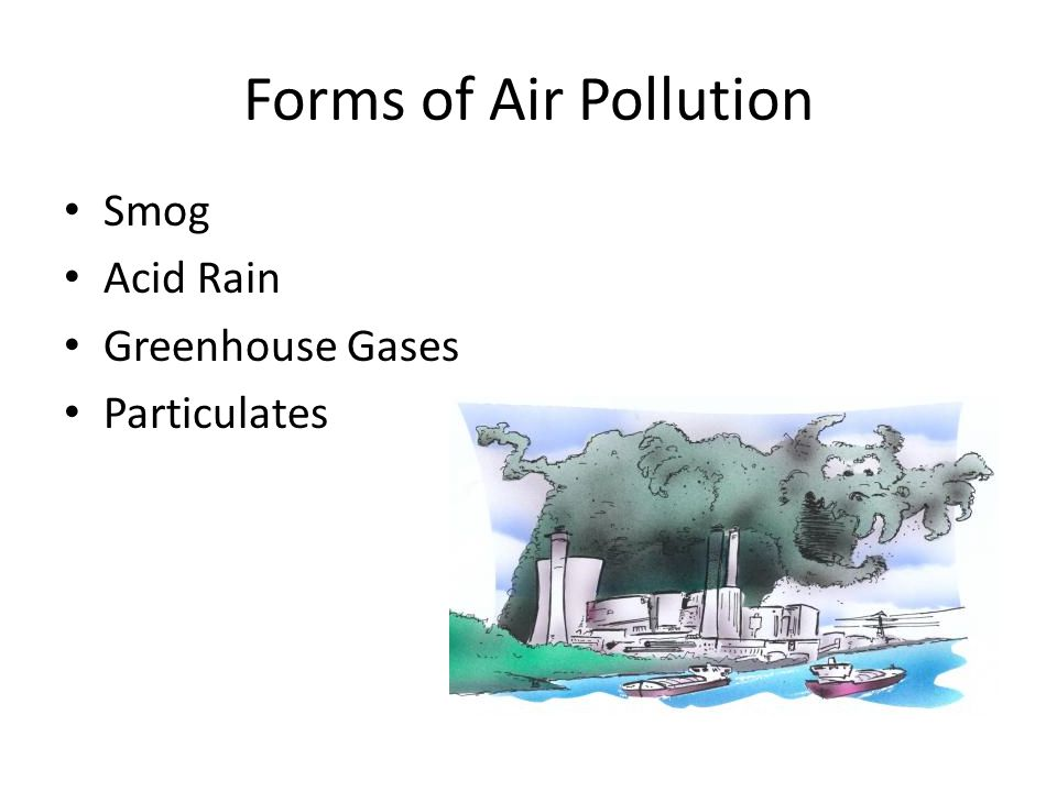 Forms of Air Pollution Smog Acid Rain Greenhouse Gases Particulates