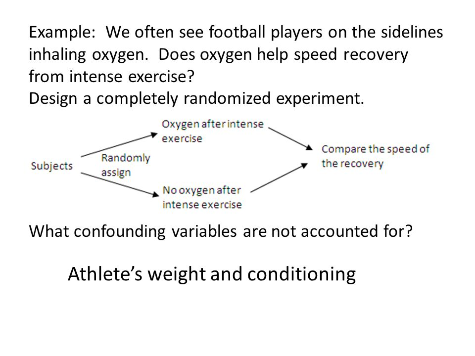 Athlete's weight and conditioning