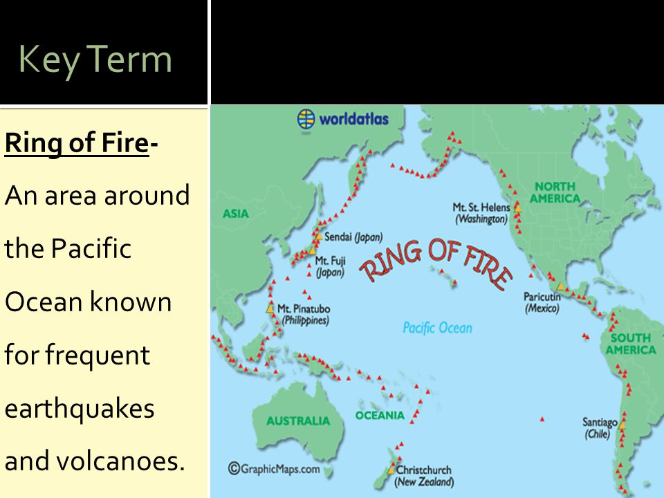 Key Term Ring of Fire- An area around the Pacific Ocean known for frequent earthquakes and volcanoes.